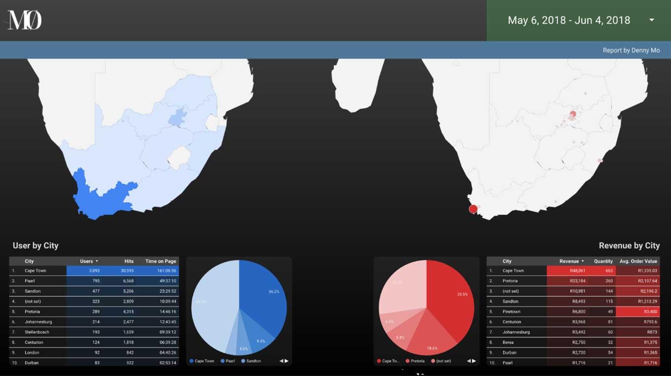 Image of the MZero regional data