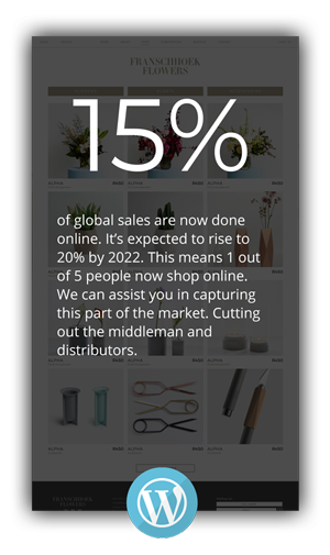 Pop-up showing global online sales stats